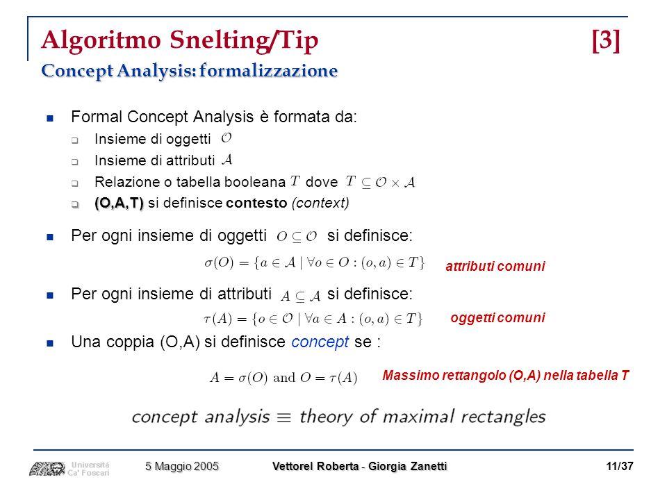Algoritmo Snelting/Tip [3]
